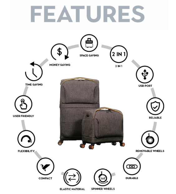 fugu luggage features
