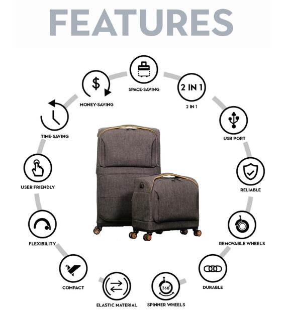 fugu luggage features